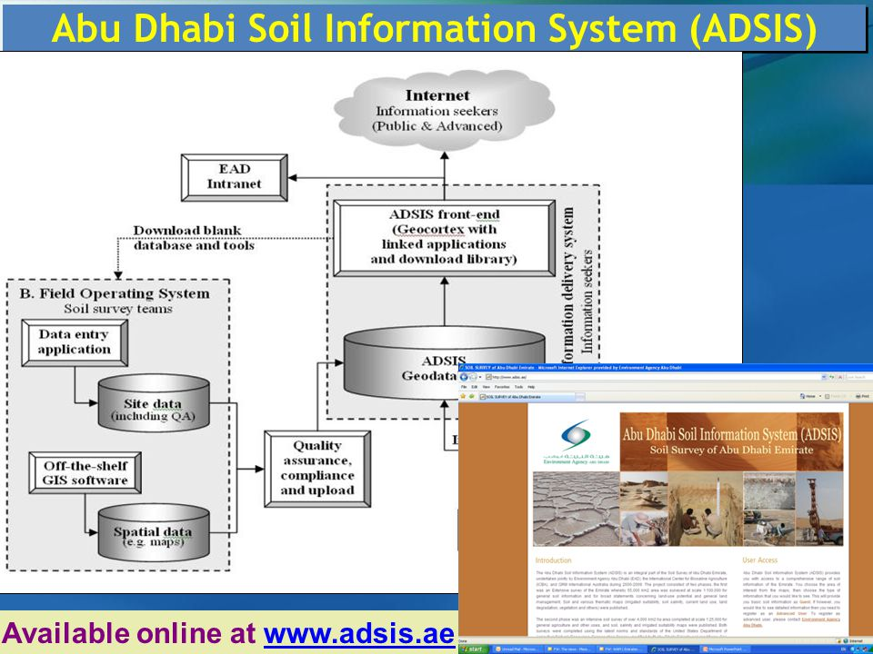 Abu Dhabi Soil Information System (ADSIS) Available online at www.adsis.aewww.adsis.ae