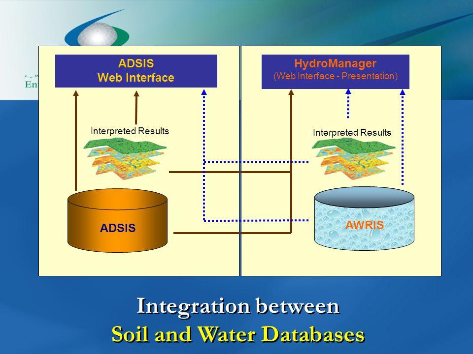 Integration between Soil and Water Databases Integration between Soil and Water Databases HydroManager (Web Interface - Presentation) Interpreted Results ADSIS AWRIS ADSIS Web Interface