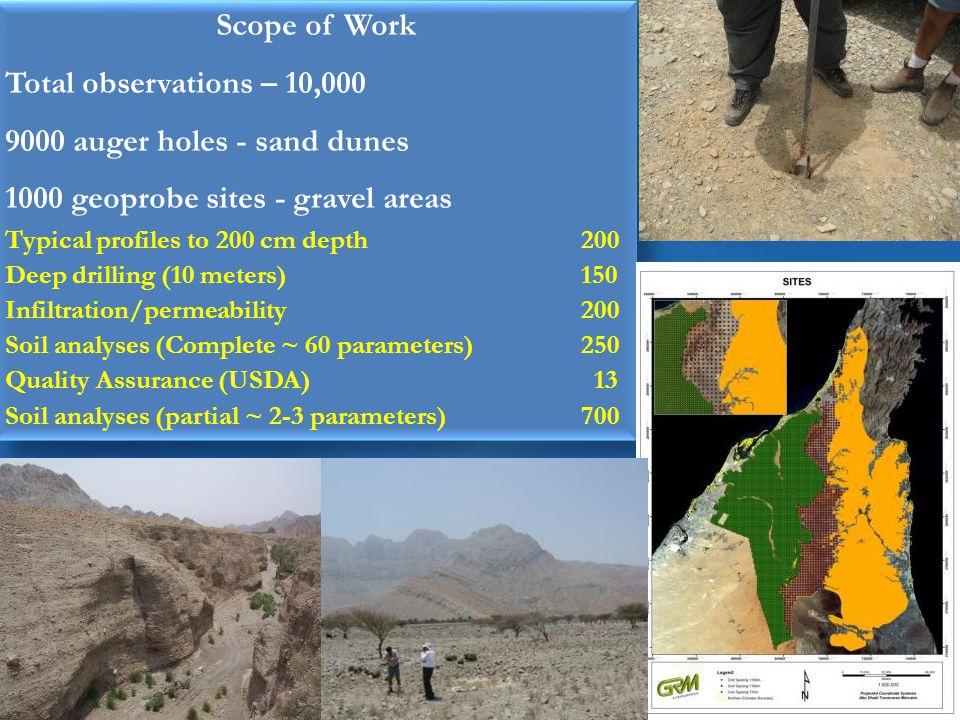 وزارة البيئة والمياه Scope of Work Total observations – 10,000 9000 auger holes - sand dunes 1000 geoprobe sites - gravel areas Typical profiles to 200 cm depth200 Deep drilling (10 meters)150 Infiltration/permeability 200 Soil analyses (Complete ~ 60 parameters)250 Quality Assurance (USDA) 13 Soil analyses (partial ~ 2-3 parameters)700 Scope of Work Total observations – 10,000 9000 auger holes - sand dunes 1000 geoprobe sites - gravel areas Typical profiles to 200 cm depth200 Deep drilling (10 meters)150 Infiltration/permeability 200 Soil analyses (Complete ~ 60 parameters)250 Quality Assurance (USDA) 13 Soil analyses (partial ~ 2-3 parameters)700