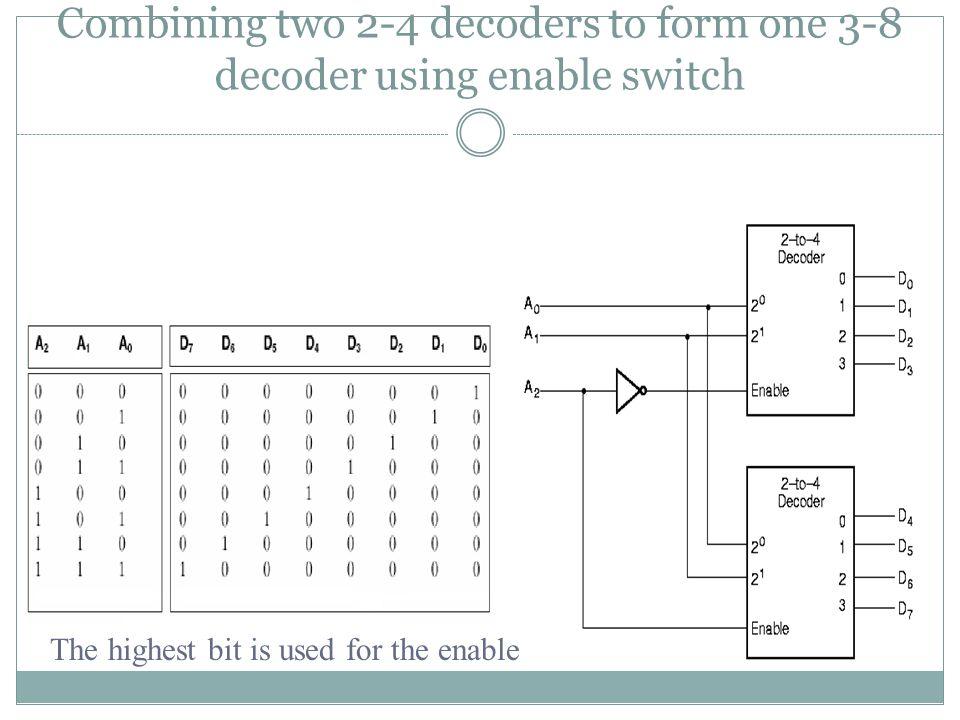 Decoder Expansion