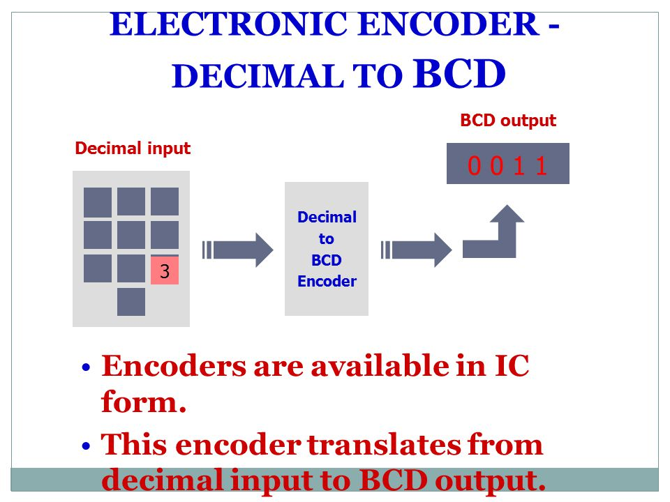 THE 8421 BCD CODE BCD stands for Binary-Coded Decimal. A BCD number is a four-bit binary group that represents one of the ten decimal digits 0 through