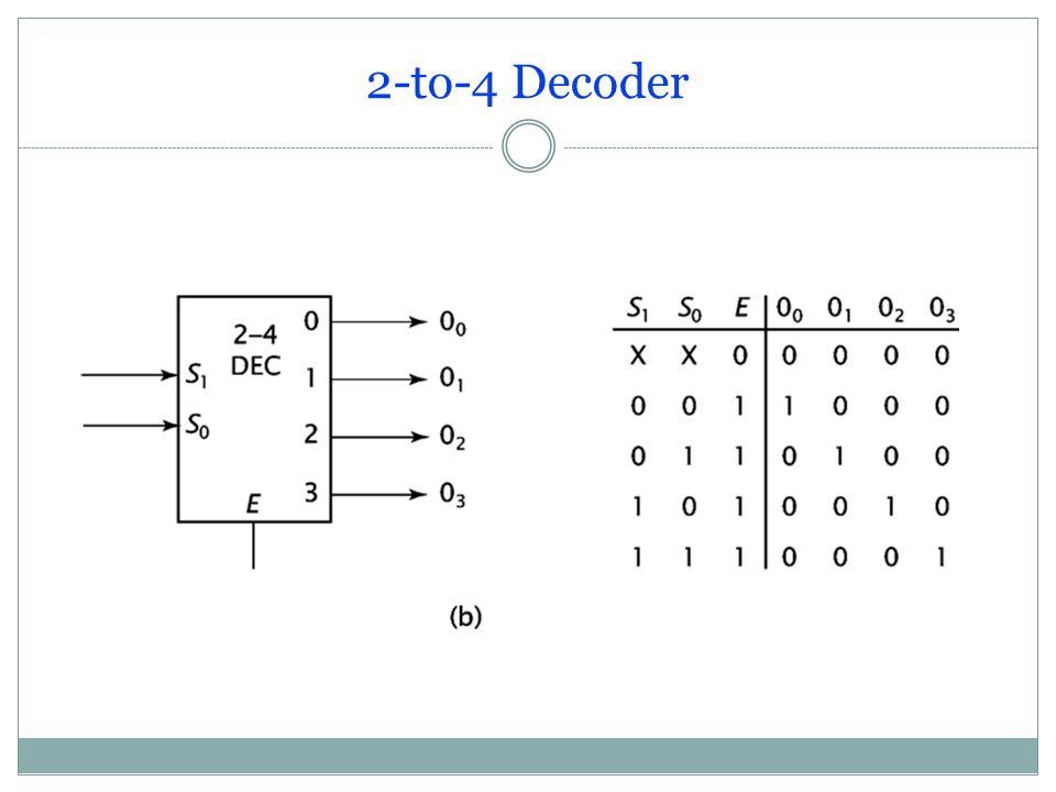 2-to-4 Decoder