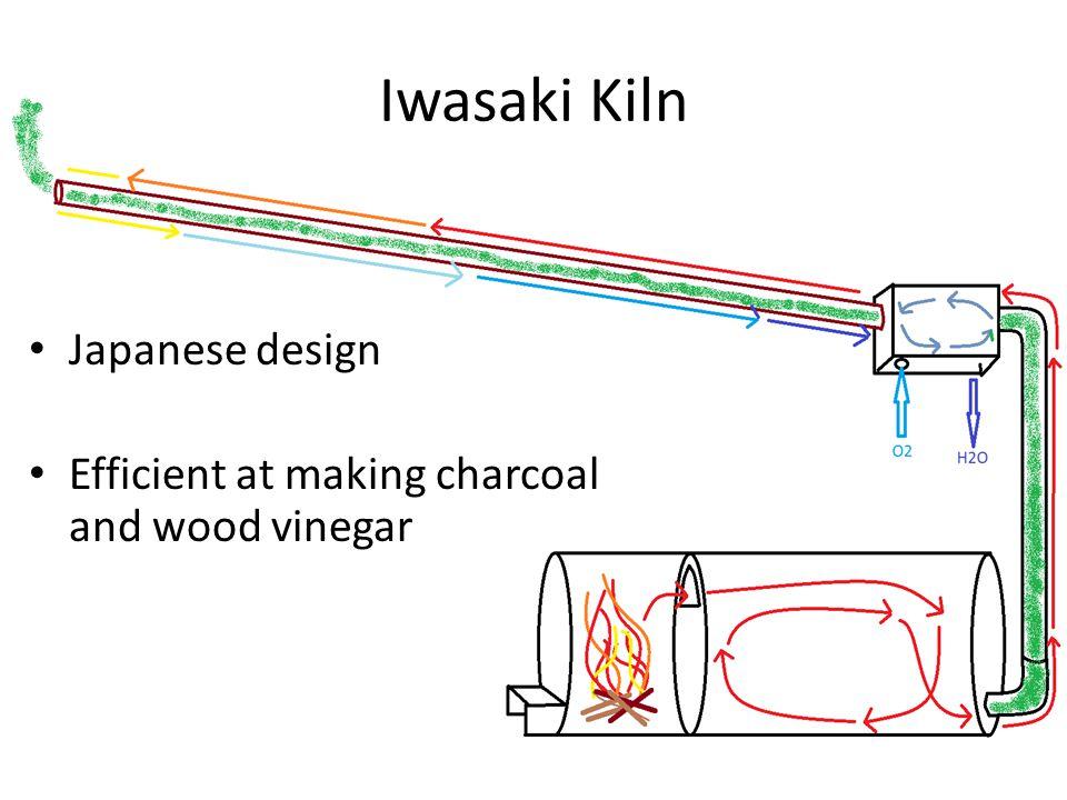 Japanese design Efficient at making charcoal and wood vinegar Iwasaki Kiln