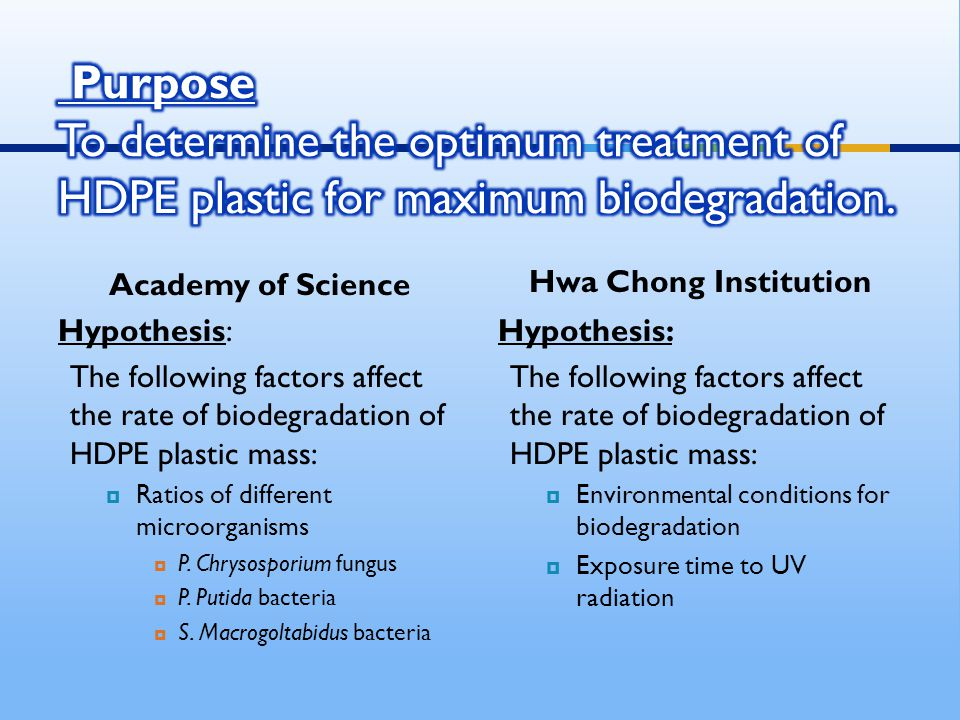Academy of Science Hypothesis: The following factors affect the rate of biodegradation of HDPE plastic mass:  Ratios of different microorganisms  P.
