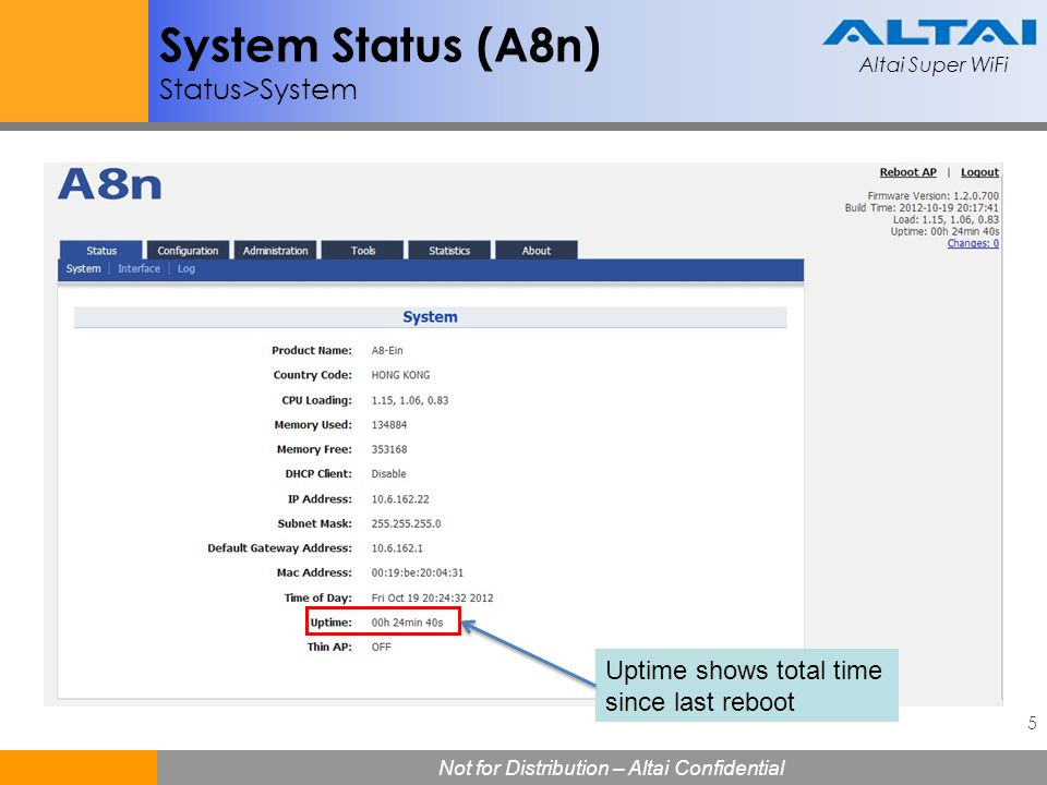 Altai Super WiFi 16 Not for Distribution – Altai Confidential Altai Super WiFi Client Statistics (A2) The clients' association statistics can be monitored by selecting Clients Statistics under the field of Status in the menu bar