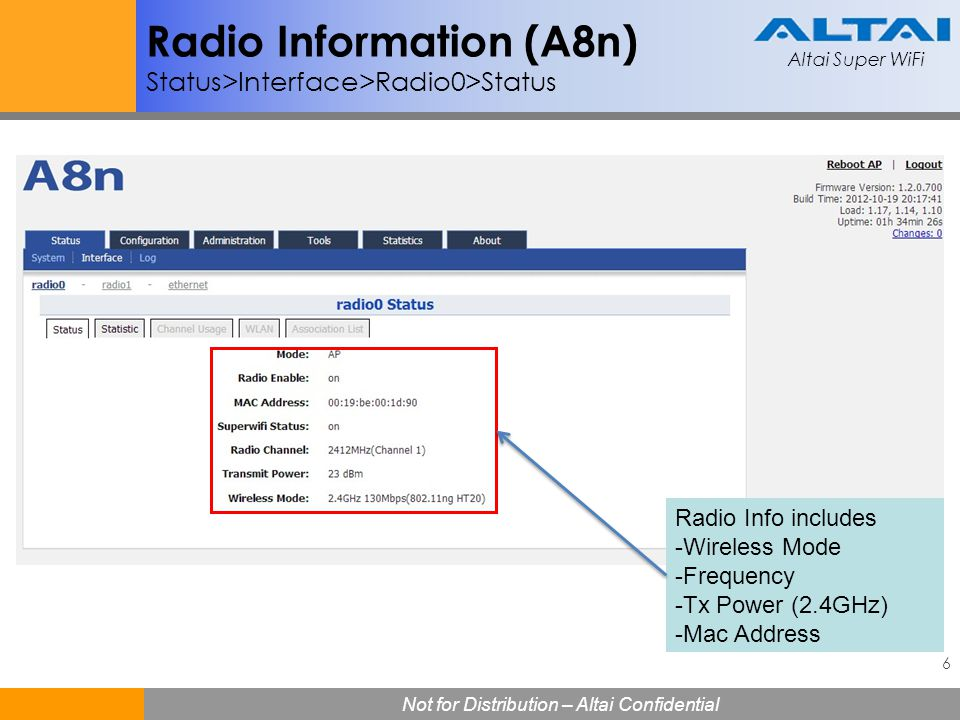 Altai Super WiFi 7 Not for Distribution – Altai Confidential Altai Super WiFi Sector Information (A8n) Status>Interface>Radio0>Channel Usage Noise Floor