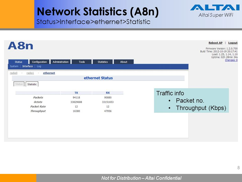 Altai Super WiFi 8 Not for Distribution – Altai Confidential Altai Super WiFi Network Statistics (A8n) Status>Interface>ethernet>Statistic Traffic inf