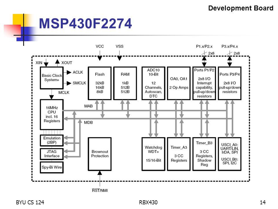 BYU CS 124RBX43014 MSP430F2274 Development Board