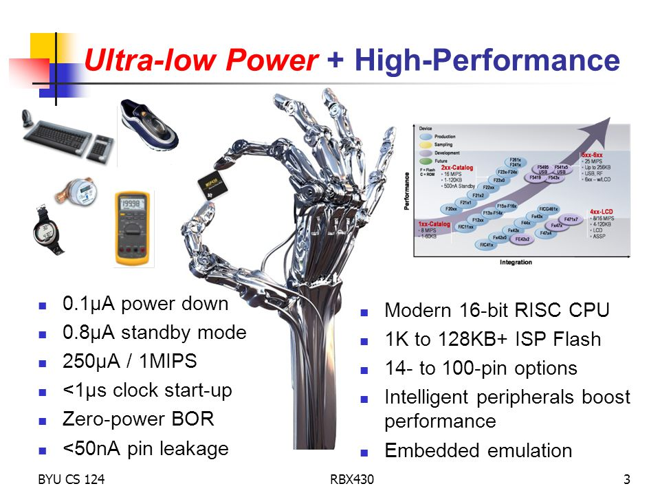 Ultra-low Power + High-Performance Modern 16-bit RISC CPU 1K to 128KB+ ISP Flash 14- to 100-pin options Intelligent peripherals boost performance Embedded emulation 0.1µA power down 0.8µA standby mode 250µA / 1MIPS <1µs clock start-up Zero-power BOR <50nA pin leakage BYU CS 124RBX4303
