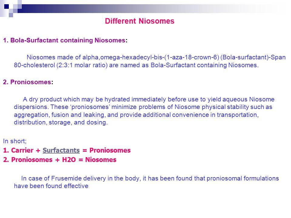 Different Niosomes 1. Bola-Surfactant containing Niosomes: Niosomes made of alpha,omega-hexadecyl-bis-(1-aza-18-crown-6) (Bola-surfactant)-Span 80-cho