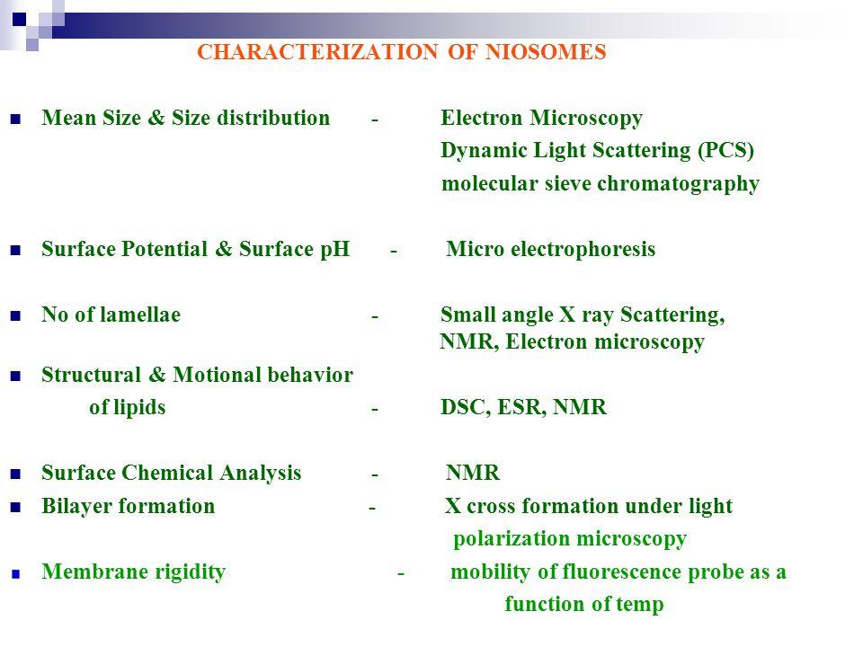 CHARACTERIZATION OF NIOSOMES Mean Size & Size distribution -Electron Microscopy Dynamic Light Scattering (PCS) molecular sieve chromatography Surface