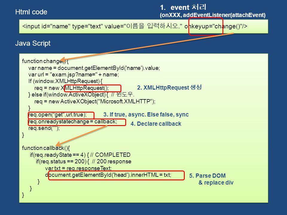 function change() { var name = document.getElementById('name').value; var url =