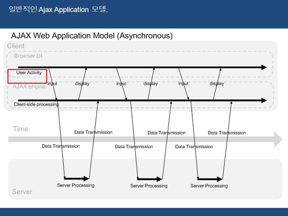 일반적인 Ajax Application 모델.