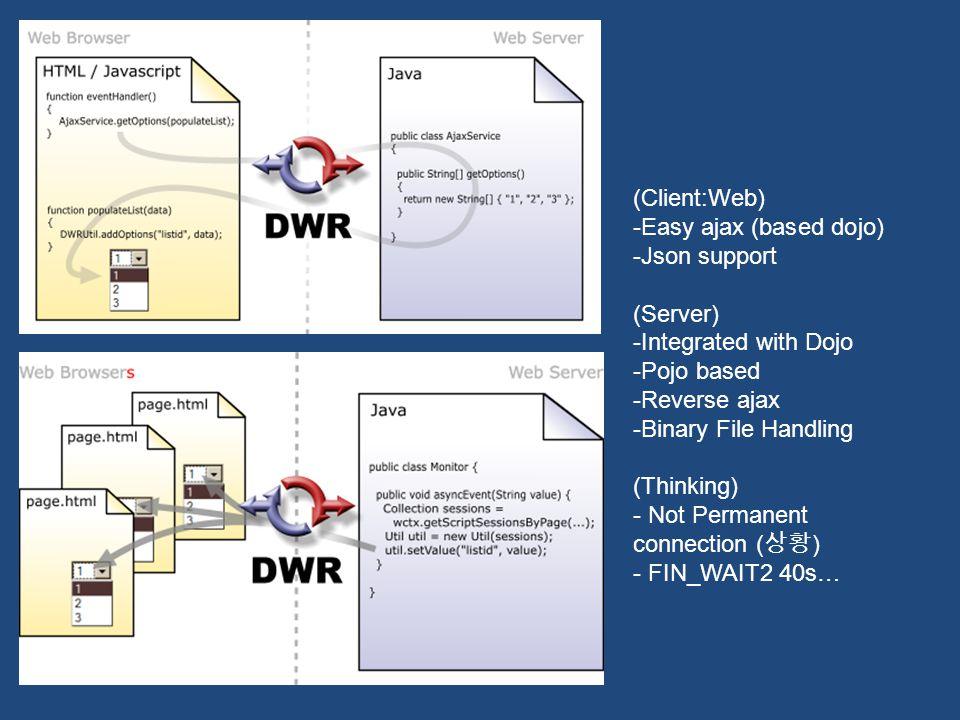 (Client:Web) -Easy ajax (based dojo) -Json support (Server) -Integrated with Dojo -Pojo based -Reverse ajax -Binary File Handling (Thinking) - Not Per