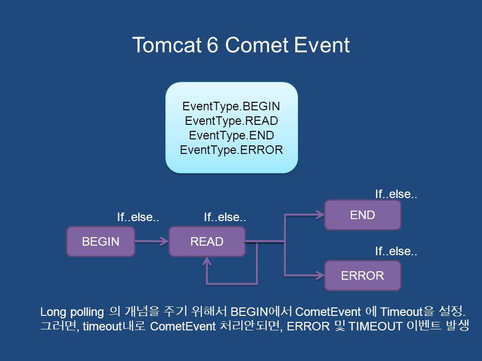 Tomcat 6 Comet Event EventType.BEGIN EventType.READ EventType.END EventType.ERROR BEGINREAD END ERROR Long polling 의 개념을 주기 위해서 BEGIN 에서 CometEvent 에