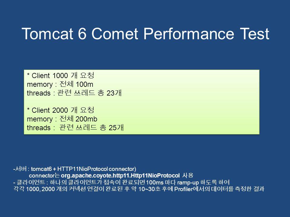 Tomcat 6 Comet Performance Test - 서버 : tomcat6 + HTTP11NioProtocol connector) connector 는 org.apache.coyote.http11.Http11NioProtocol 사용 - 클라이언트 : 하나의