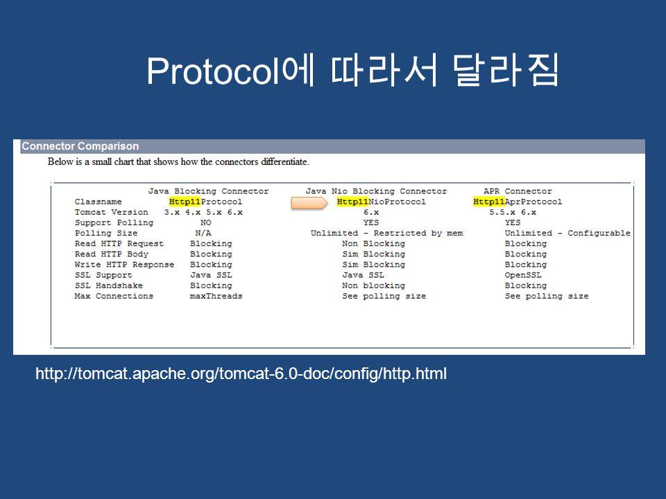 http://tomcat.apache.org/tomcat-6.0-doc/config/http.html Protocol 에 따라서 달라짐