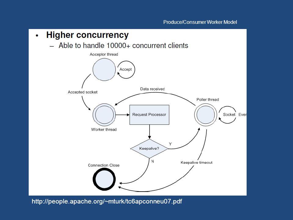 http://people.apache.org/~mturk/tc6apconneu07.pdf Produce/Consumer Worker Model
