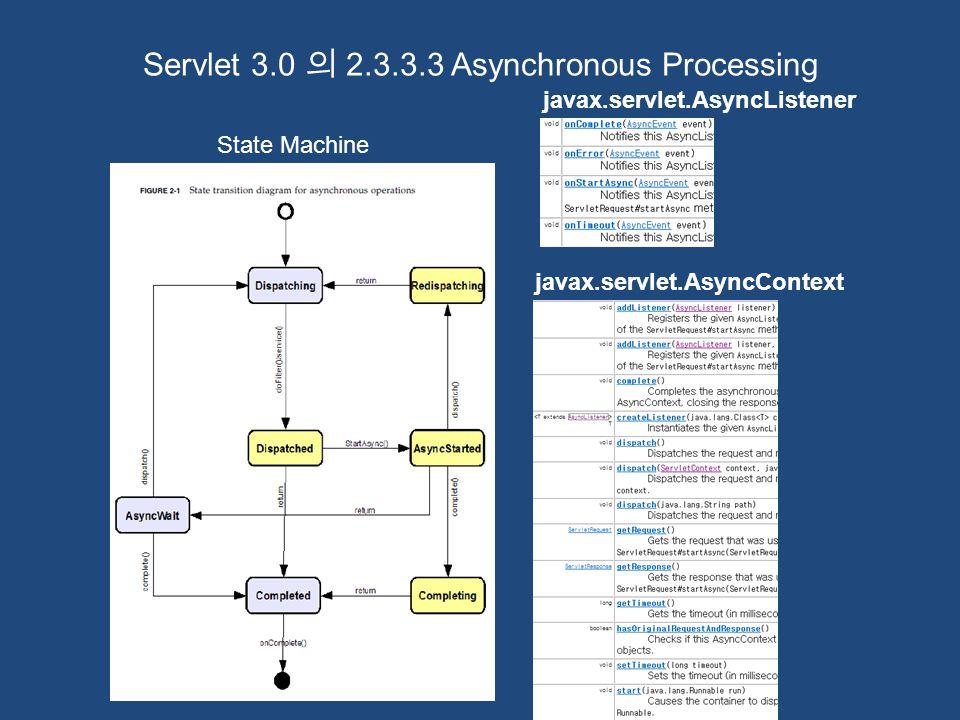 Servlet 3.0 의 2.3.3.3 Asynchronous Processing State Machine javax.servlet.AsyncListener javax.servlet.AsyncContext