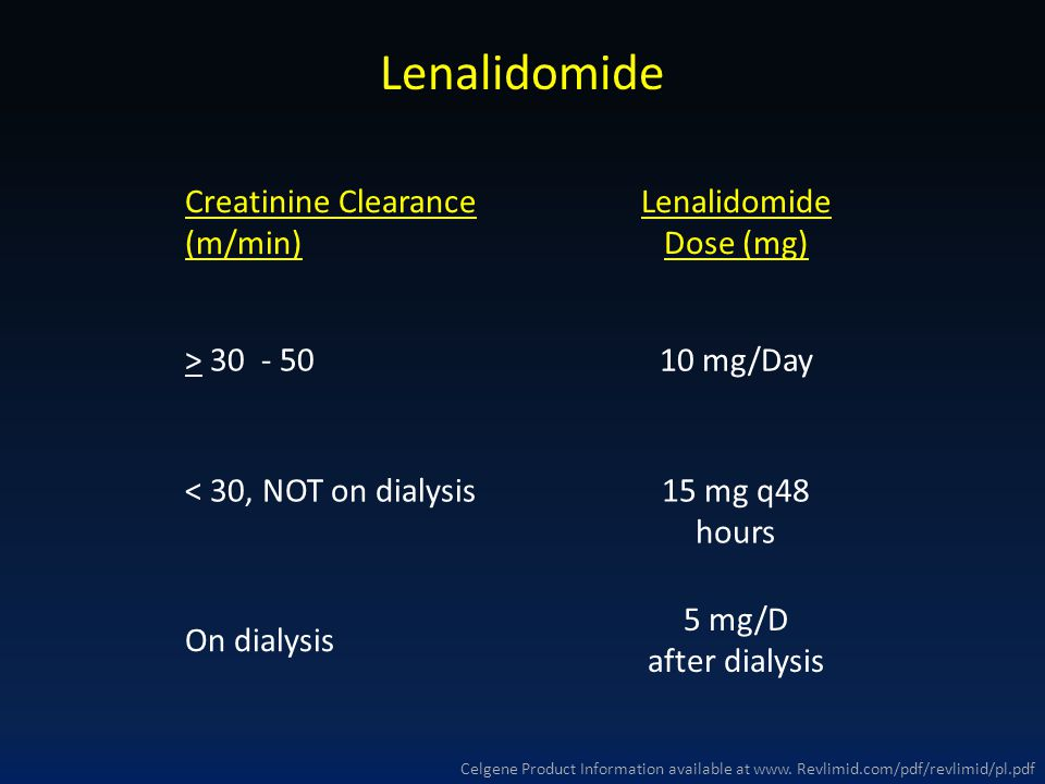 Lenalidomide Lenalidomide Dose (mg) Creatinine Clearance (m/min) 10 mg/Day > 30 - 50 5 mg/D after dialysis On dialysis 15 mg q48 hours < 30, NOT on di