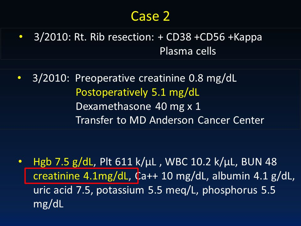 3/2010: Rt. Rib resection: + CD38 +CD56 +Kappa Plasma cells 3/2010: Preoperative creatinine 0.8 mg/dL Postoperatively 5.1 mg/dL Dexamethasone 40 mg x