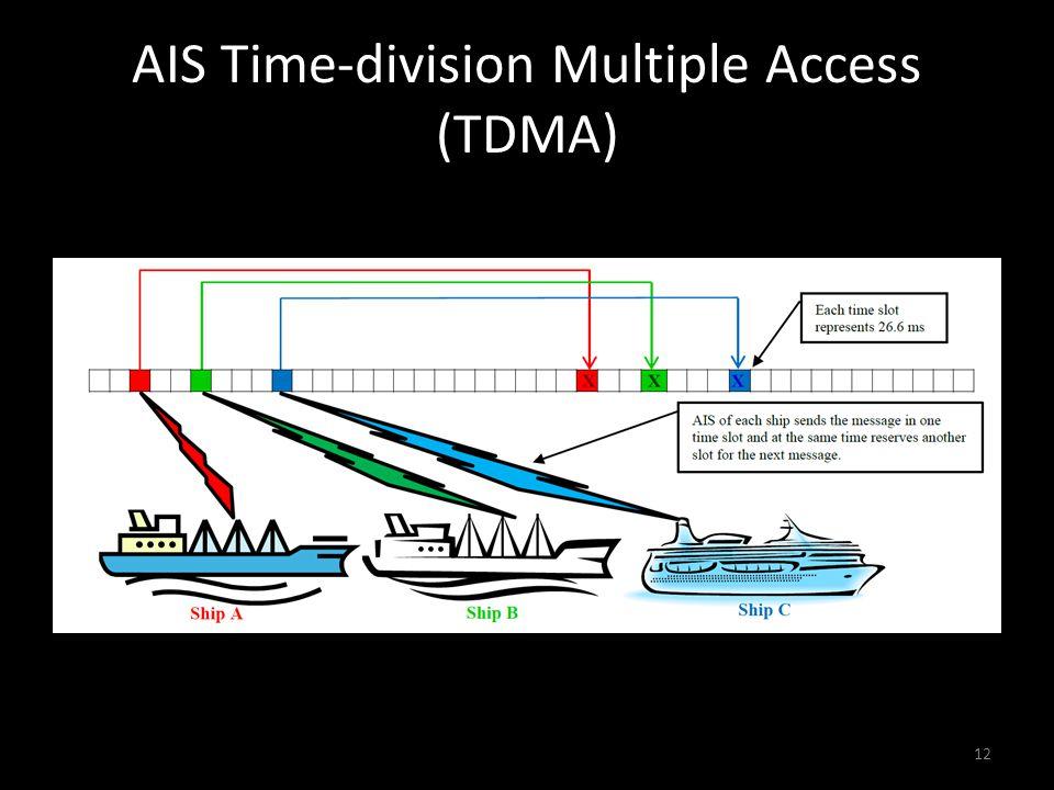 AIS Time-division Multiple Access (TDMA) 12