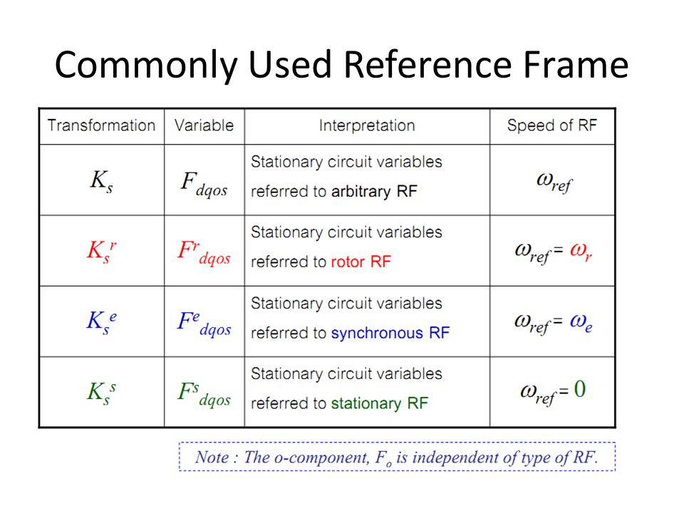 Commonly Used Reference Frame