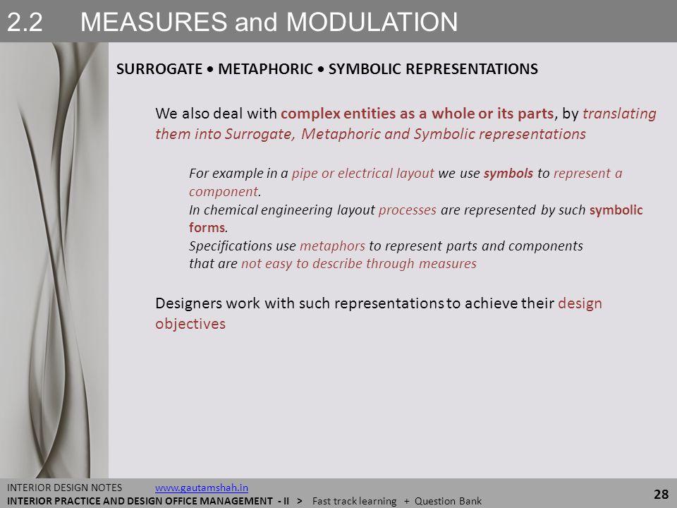 2.2 MEASURES and MODULATION SURROGATE METAPHORIC SYMBOLIC REPRESENTATIONS 28 INTERIOR DESIGN NOTES www.gautamshah.inwww.gautamshah.in INTERIOR PRACTIC