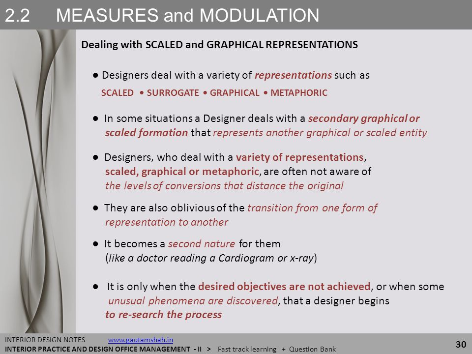 2.2 MEASURES and MODULATION Dealing with SCALED and GRAPHICAL REPRESENTATIONS 30 INTERIOR DESIGN NOTES www.gautamshah.inwww.gautamshah.in INTERIOR PRA