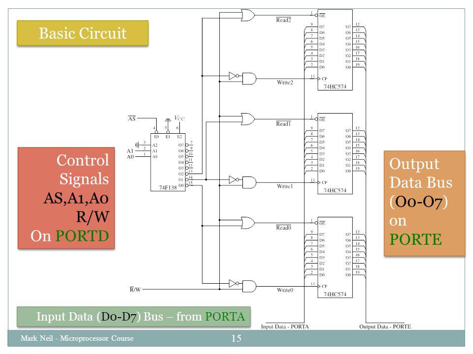 15 Control Signals AS,A1,A0 R/W On PORTD Control Signals AS,A1,A0 R/W On PORTD Input Data (D0-D7) Bus – from PORTA Output Data Bus (O0-O7) on PORTE Output Data Bus (O0-O7) on PORTE Basic Circuit