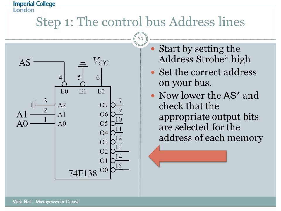 Step 1: The control bus Address lines Mark Neil - Microprocessor Course 23 Start by setting the Address Strobe* high Set the correct address on your bus.
