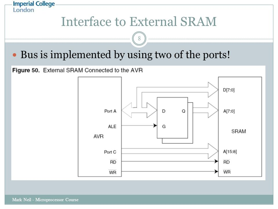 Interface to External SRAM Mark Neil - Microprocessor Course 8 Bus is implemented by using two of the ports!