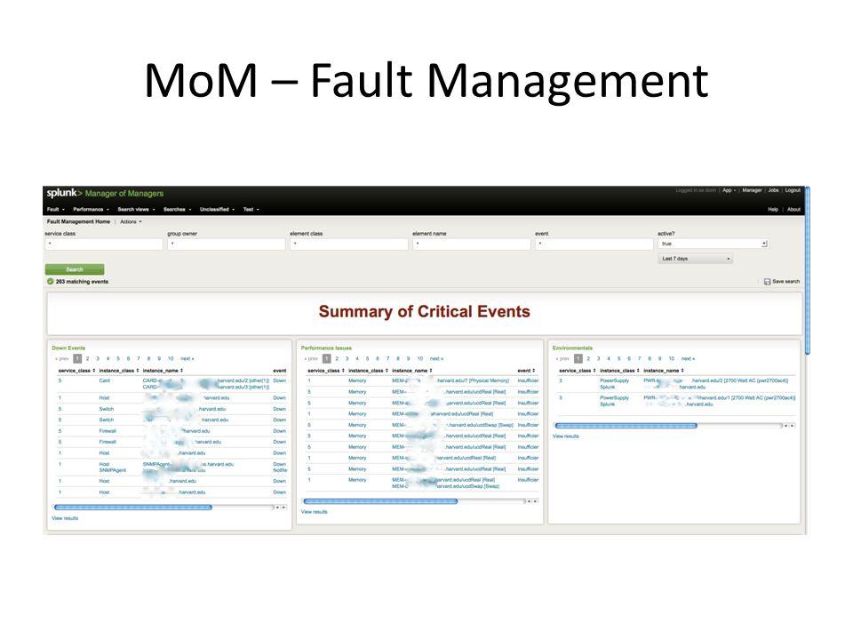 MoM – Fault Management