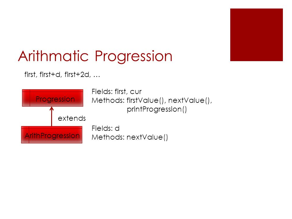 Arithmatic Progression Progression ArithProgression extends Fields: first, cur Methods: firstValue(), nextValue(), printProgression() Fields: d Method