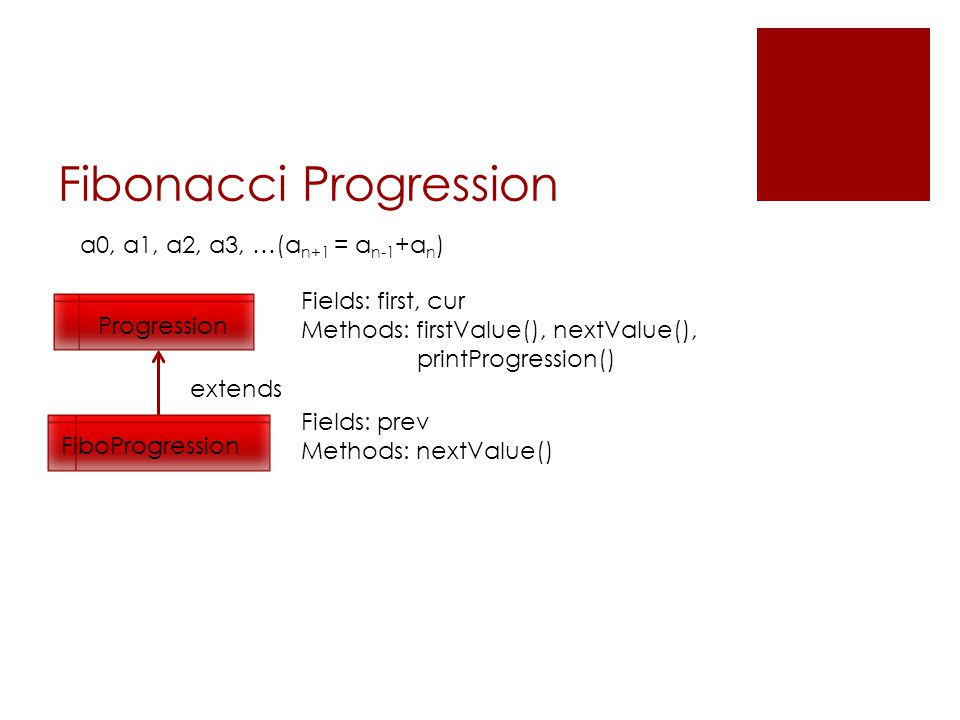 Fibonacci Progression Progression FiboProgression extends Fields: first, cur Methods: firstValue(), nextValue(), printProgression() Fields: prev Metho