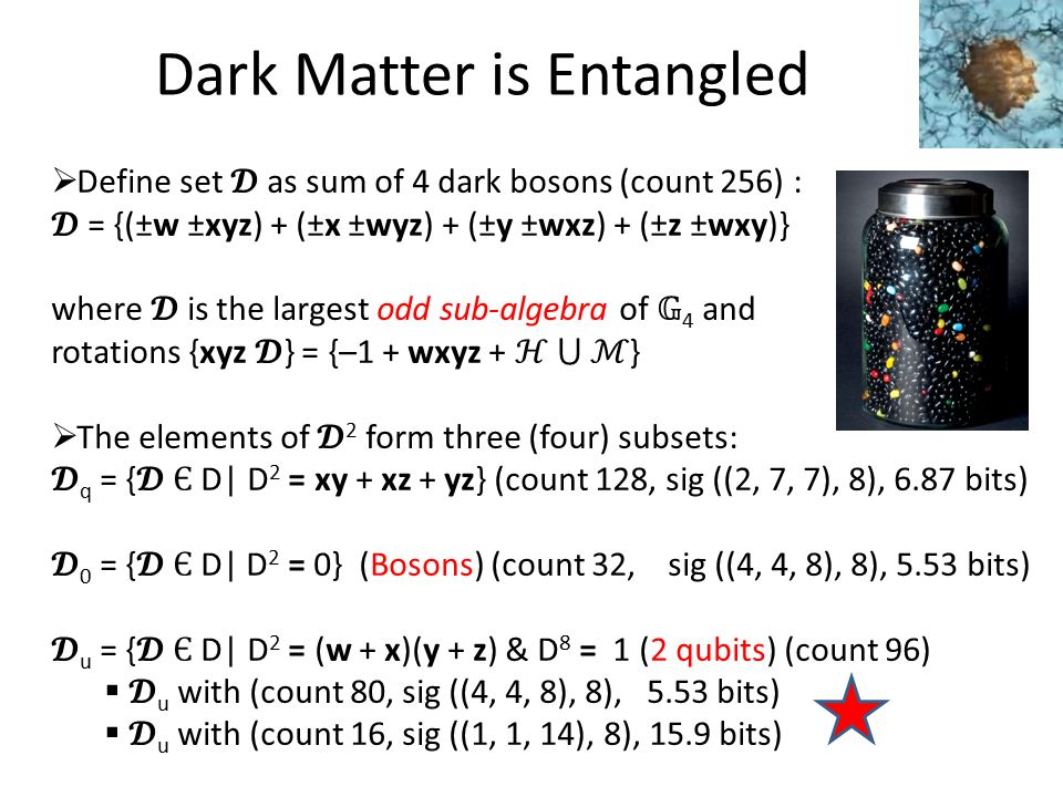 Dark Matter is Entangled  Define set as sum of 4 dark bosons (count 256) : = {(±w ±xyz) + (±x ±wyz) + (±y ±wxz) + (±z ±wxy)} where is the largest odd sub-algebra of 4 and rotations {xyz } = {–1 + wxyz + ℋ ⋃ ℳ }  The elements of 2 form three (four) subsets: q = { Є D| D 2 = xy + xz + yz} (count 128, sig ((2, 7, 7), 8), 6.87 bits) 0 = { Є D| D 2 = 0} (Bosons) (count 32, sig ((4, 4, 8), 8), 5.53 bits) u = { Є D| D 2 = (w + x)(y + z) & D 8 = 1 (2 qubits) (count 96)  u with (count 80, sig ((4, 4, 8), 8), 5.53 bits)  u with (count 16, sig ((1, 1, 14), 8), 15.9 bits)