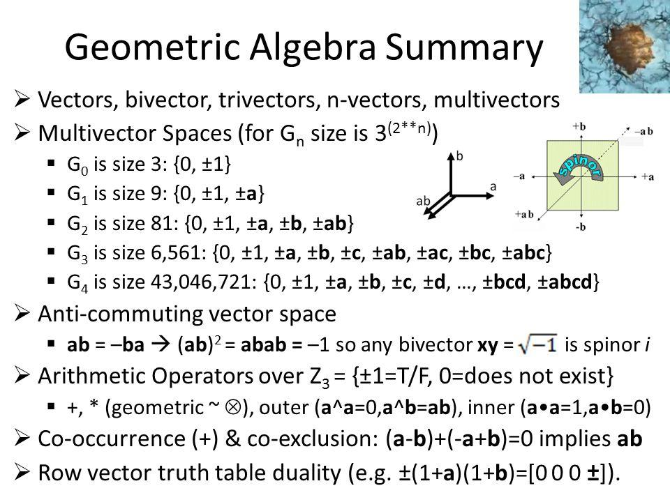 Geometric Algebra Tools Custom symbolic math tools in Python (operator overloading): C:\python -i qubits.py >>> a+a  Mod3 addition for change based logic (xor) - a >>> b^a  anticommutative bivectors - (a^b) >>> c^b^a  anticommutative trivectors - (a^b^c) >>> (1+a)(1+b)(1+c)  Smallest vector state contains all algebraic terms + 1 + a + b + c + (a^b) + (a^c) + (b^c) + (a^b^c)  Row vector state equivalent [0000 000+] >>> a0  Single Qubit State + a0 >>> A  Classical Qubit A + a0 - a1 >>> Sa  Qubit Spinor + (a0^a1) >>> Sa*Sa  so Spinor = sqrt(-1) >>> A*Sa  Superposition + a0 + a1 >>> A*B  Quantum Register (where B = + b0 - b1) + (a0^b0) - (a0^b1) - (a1^b0) + (a1^b1)  Truth Table of row vector output states  Bits, sig, vector, = expr
