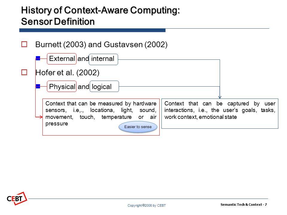 Copyright  2008 by CEBT History of Context-Aware Computing: Sensor Definition  Burnett (2003) and Gustavsen (2002) External and internal  Hofer et