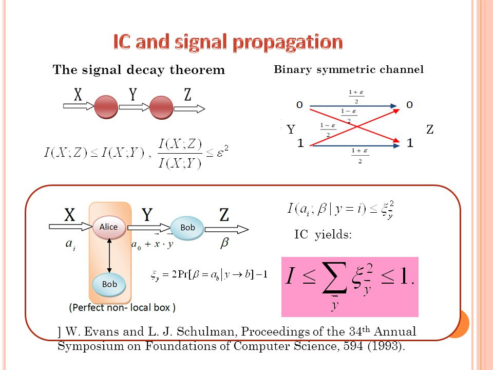 Binary symmetric channel The signal decay theorem IC yields: Binary symmetric channel ] W.