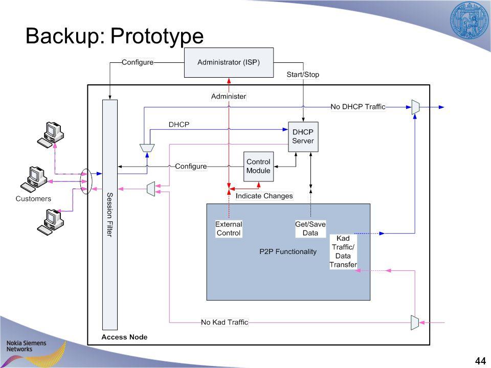 Backup: Prototype 44