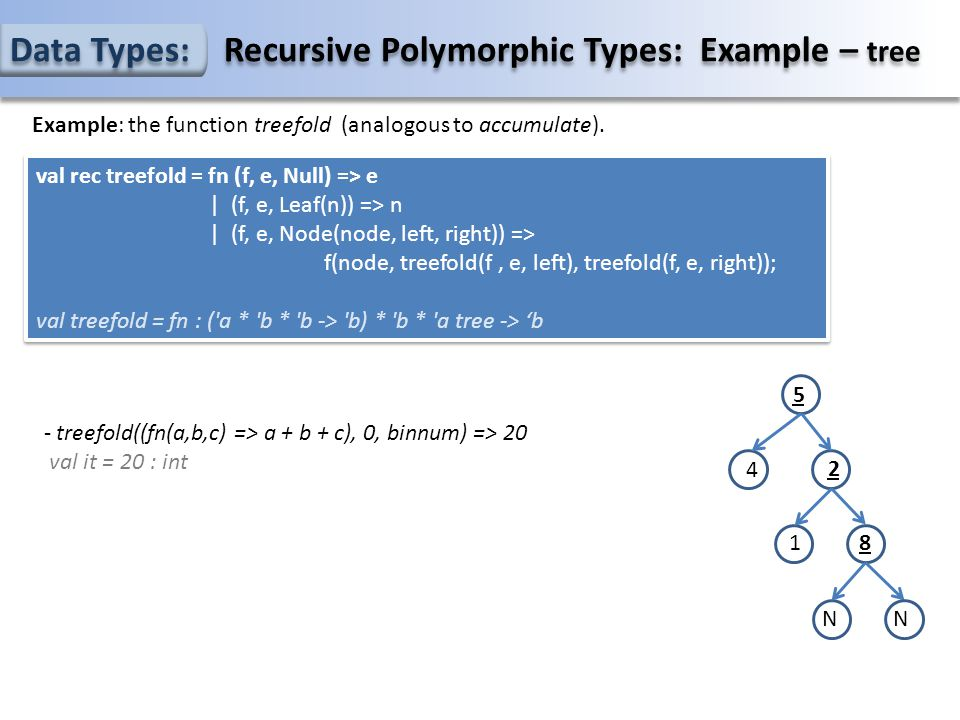 Data Types: Recursive Polymorphic Types: Example – tree Example: the function treefold (analogous to accumulate).