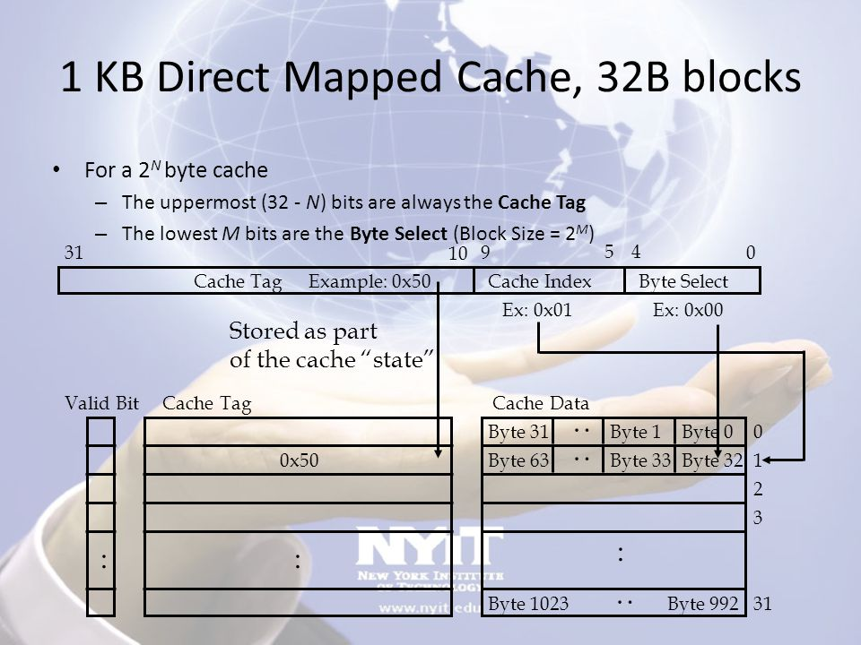 1 KB Direct Mapped Cache, 32B blocks For a 2 N byte cache – The uppermost (32 - N) bits are always the Cache Tag – The lowest M bits are the Byte Select (Block Size = 2 M ) Cache Index 0 1 2 3 : Cache Data Byte 0 0 4 31 : Cache TagExample: 0x50 Ex: 0x01 0x50 Stored as part of the cache state Valid Bit : 31 Byte 1Byte 31 : Byte 32Byte 33Byte 63 : Byte 992Byte 1023 : Cache Tag Byte Select Ex: 0x00 9 5 10