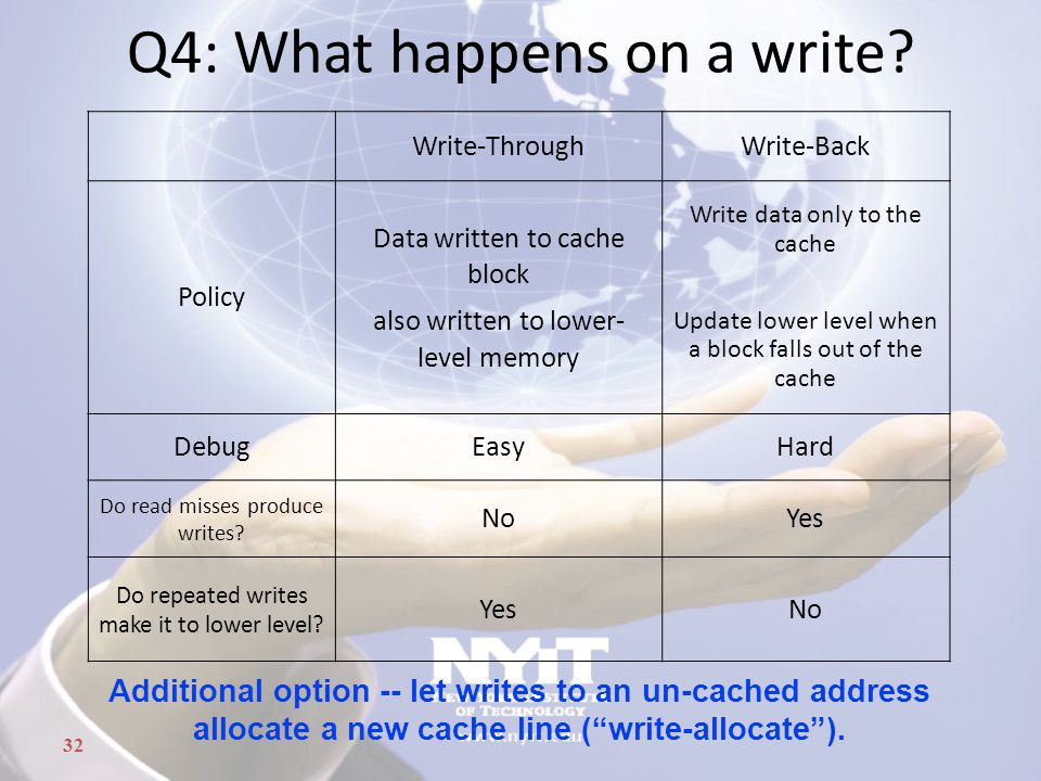 Q4: What happens on a write.