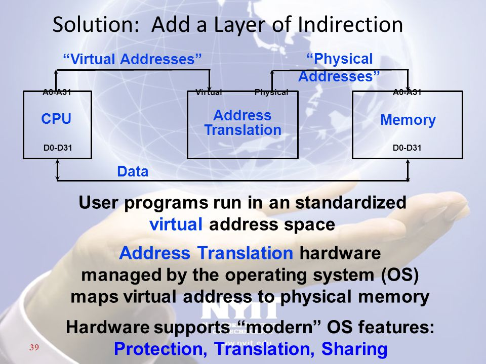 Solution: Add a Layer of Indirection CPU Memory A0-A31 D0-D31 Data User programs run in an standardized virtual address space Address Translation hardware managed by the operating system (OS) maps virtual address to physical memory Physical Addresses Address Translation VirtualPhysical Virtual Addresses Hardware supports modern OS features: Protection, Translation, Sharing 39