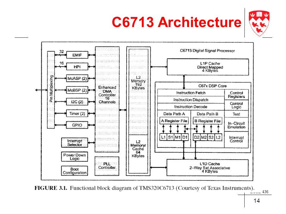 ECSE 436 14 C6713 Architecture