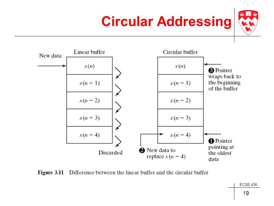 ECSE 436 19 Circular Addressing