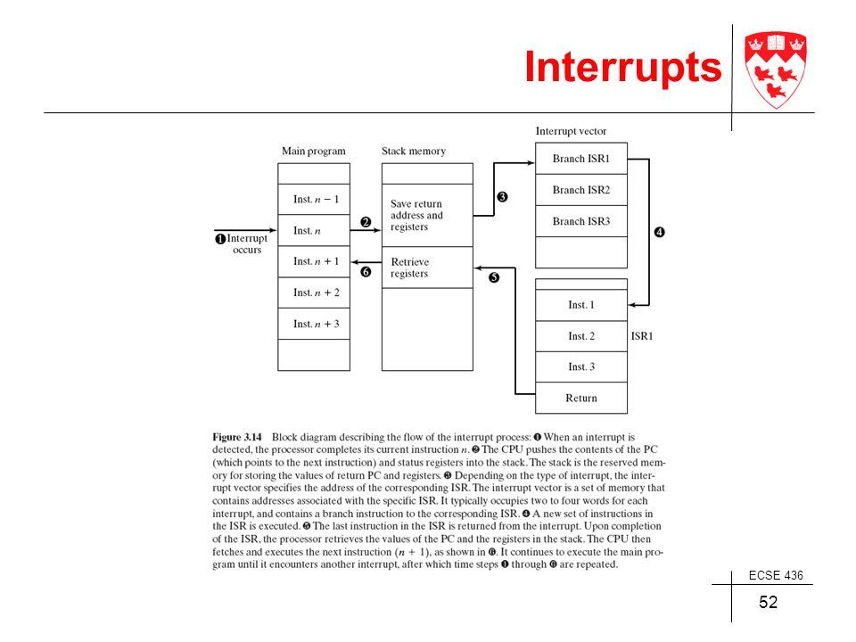 ECSE 436 52 Interrupts