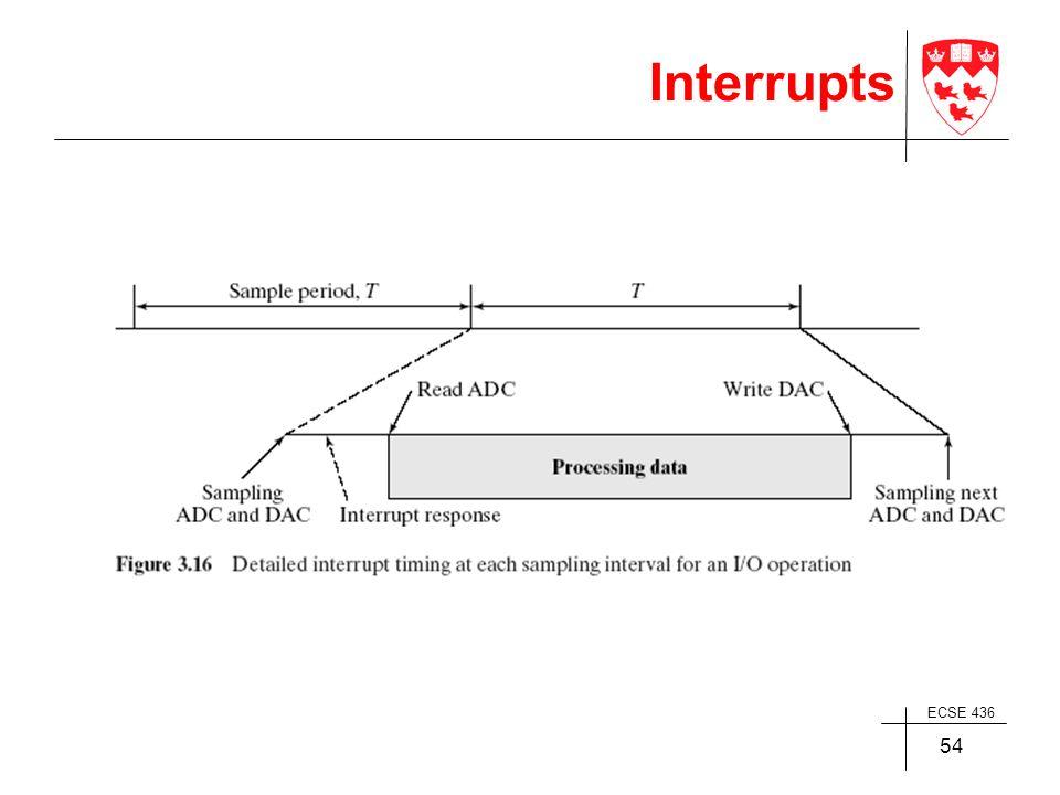 ECSE 436 54 Interrupts