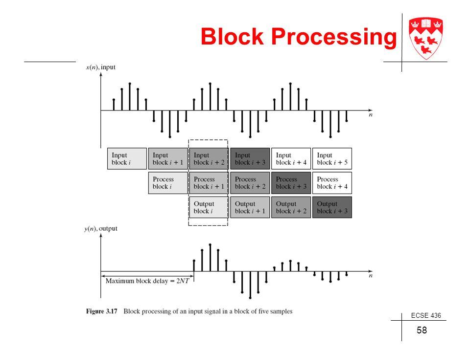 ECSE 436 58 Block Processing