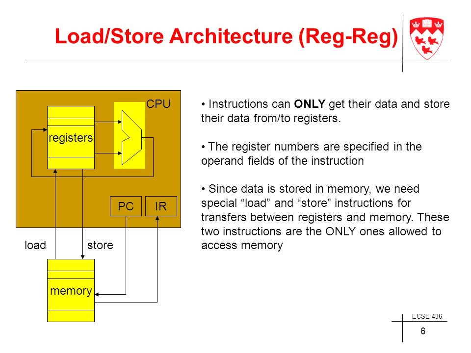 ECSE 436 6 Load/Store Architecture (Reg-Reg) CPU registers memory storeload PCIR Instructions can ONLY get their data and store their data from/to registers.